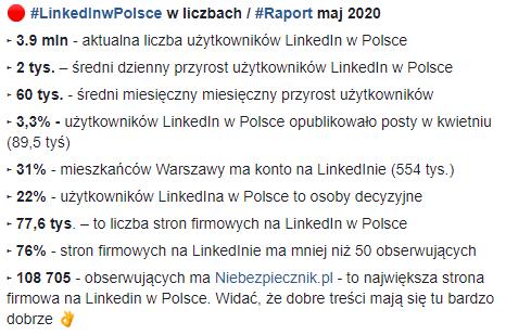 Linkedin-statystyki-polska